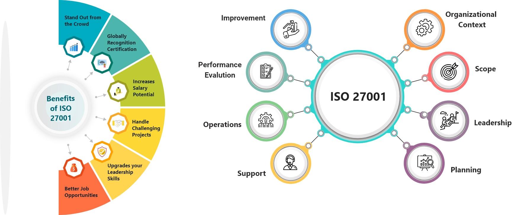 img4-iso-iec-27001-lead-implementer.jpg